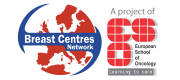 International Breast Centers Network, logo