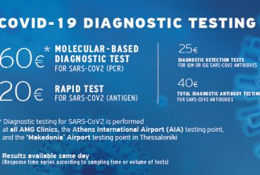 Covid-19 Diagnostic Testing